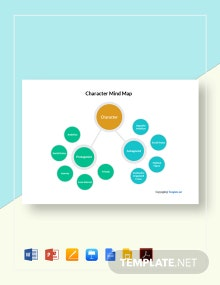 Free Sample Character Mind Map Template