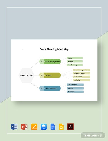 Event Planning Mind Map Template
