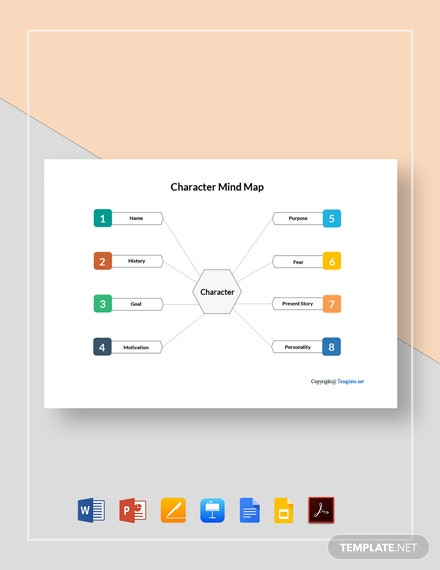 Free Simple Character Mind Map Template