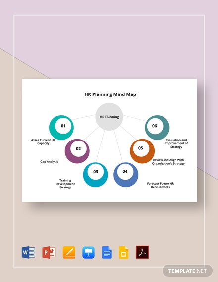 HR Planning Mind Map Template