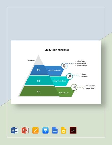 Study Plan Mind Map Template