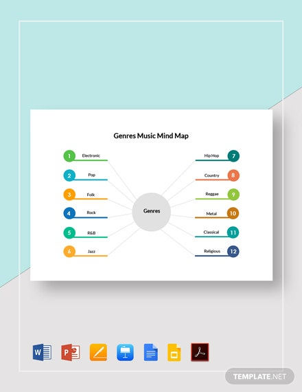 Genres Music Mind Map Template