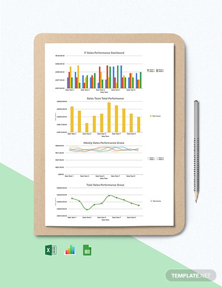 IT Sales Performance Dashboard Template