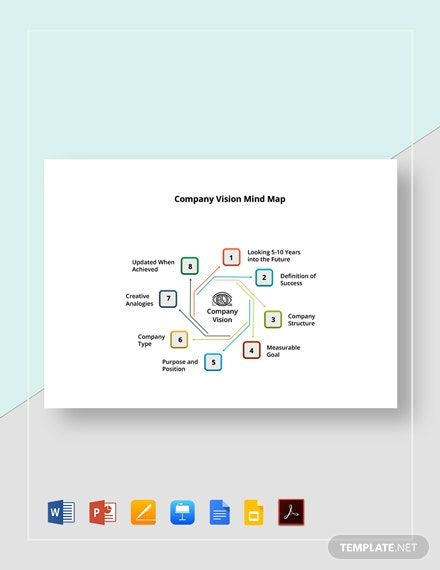 Company Vision Mind Map Template