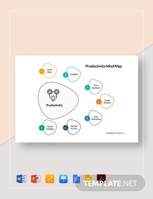 Free Sample Productivity Mind Map Template