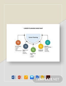 Career Planning Mind Map Template