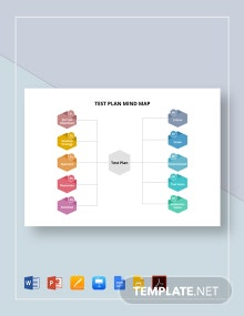 Test Plan Mind Map Template