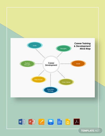 Career Training and Development Mind Map Template