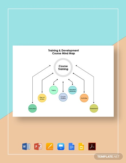 Training and Development Course Mind Map Template