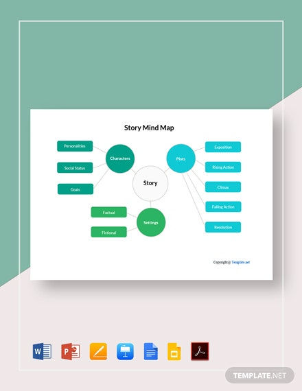 Free Sample Story Mind Map Template