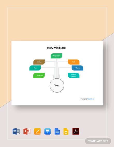 Free Simple Story Mind Map Template