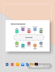 Process Flow Mind Map Template