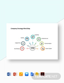 Company Strategy Mind Map Template