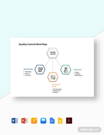 Quality Control Mind Map Template