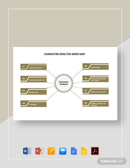 Character Analysis  Mind Map Template
