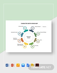 Character Sketch Mind Map Template