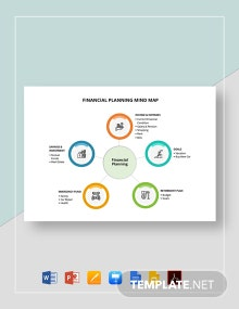 Financial Planning Mind Map Template