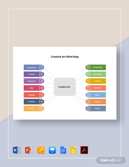 Creative Art Mind Map Template
