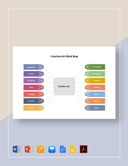 Creative Art Mind Map Template