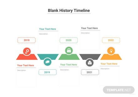 Free Blank History Timeline Template