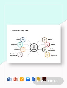 Data Quality Mind Map Template