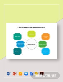 Cultural Diversity Management Mind Map Template