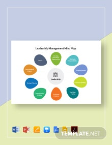 Leadership Management Mind Map Template