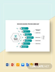 Decision Making Process Mind Map Template