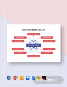 Innovation Process Mind Map Template