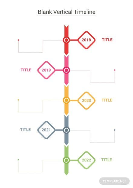blank life timeline template in microsoft word  apple pages