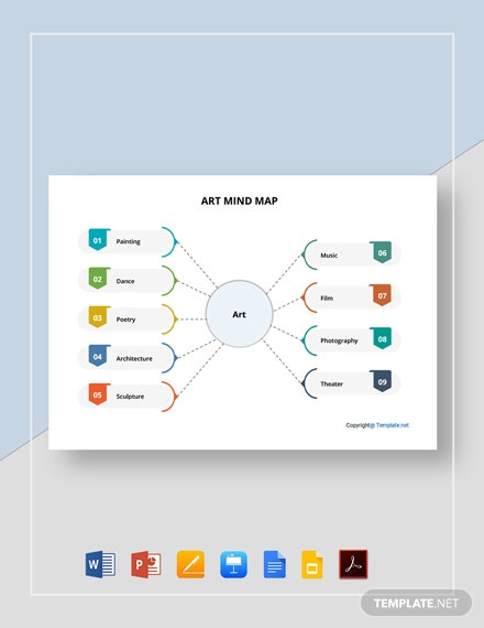 Free Sample Art Mind Map Template