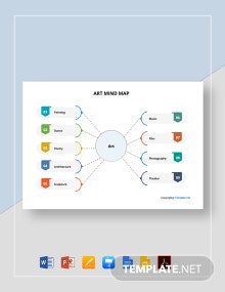 Free Sample Art Mind Map Template