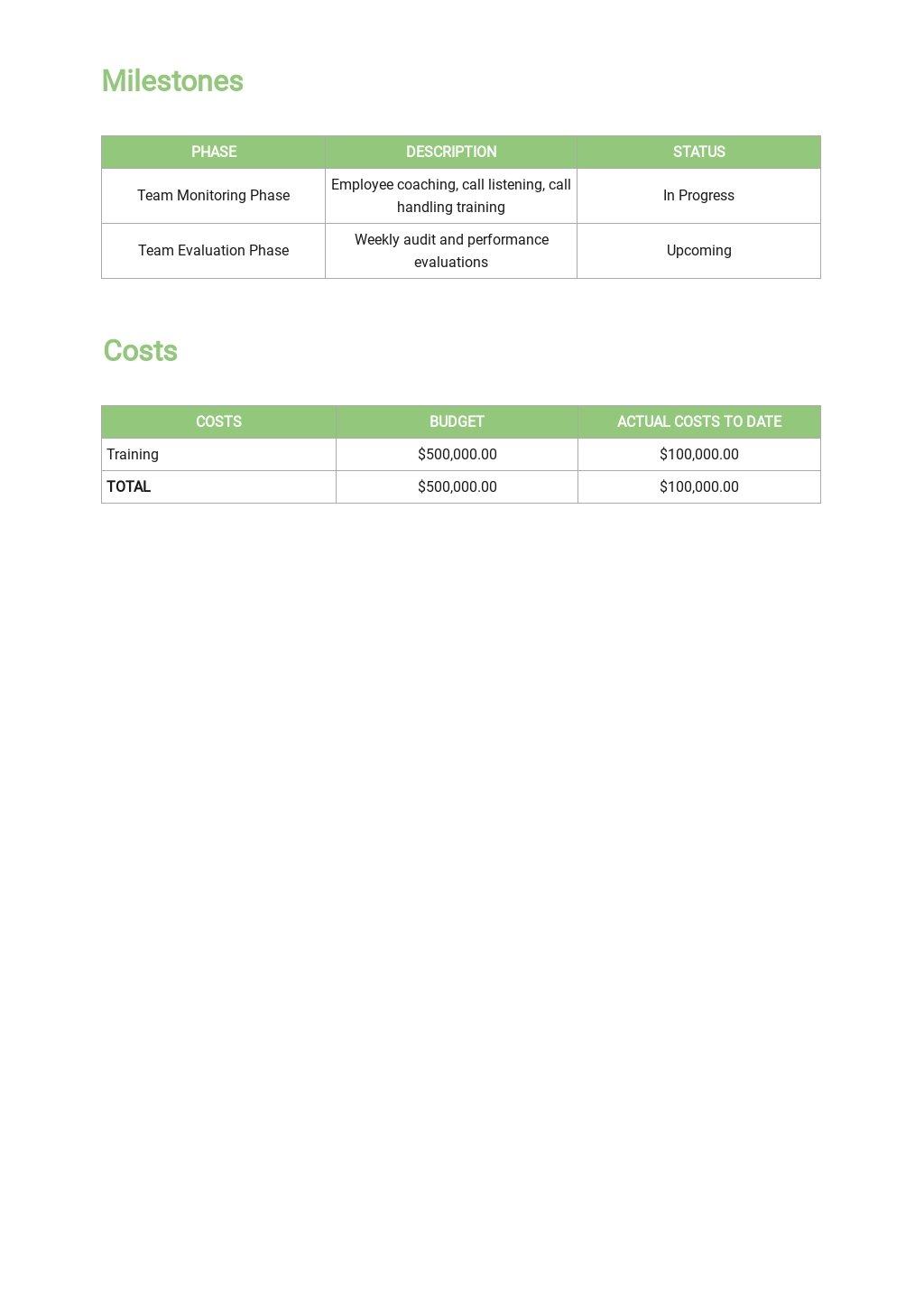 Team Status Report Dashboard Template 2.jpe