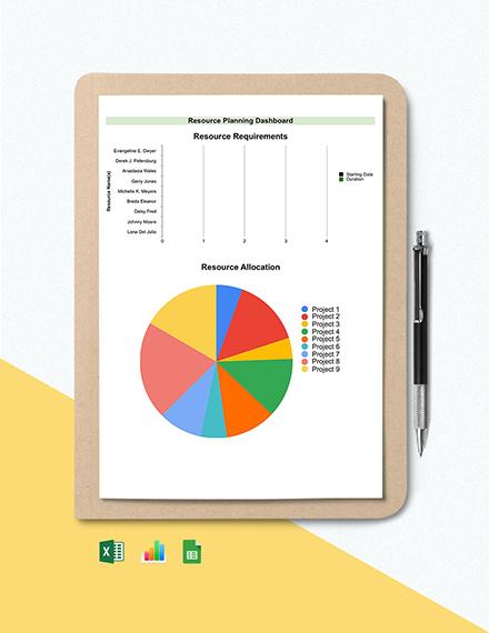 Resource Planning Dashboard Template