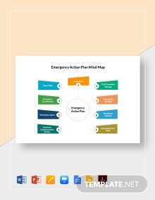 Emergency Action Plan Mind Map Template