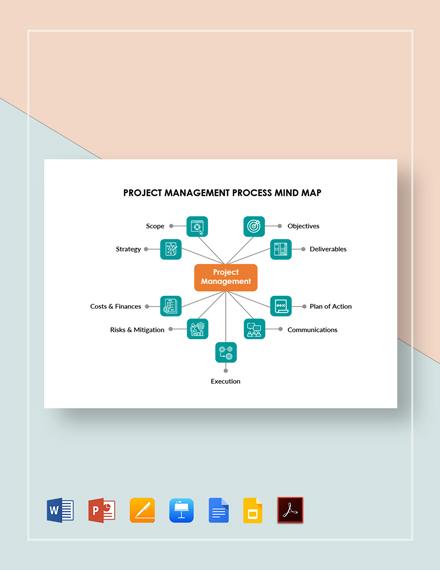 Project Management Process Mind Map Template