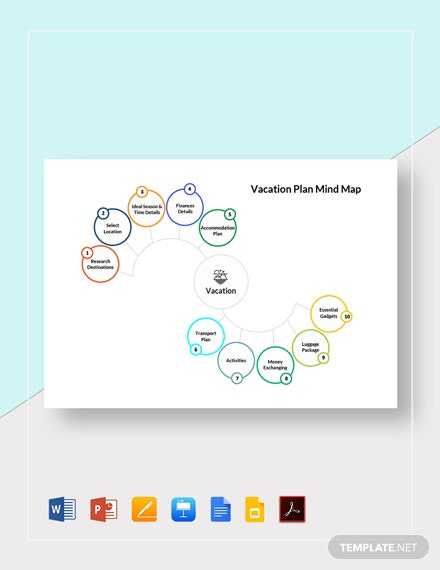 Vacation Plan Mind Map Template