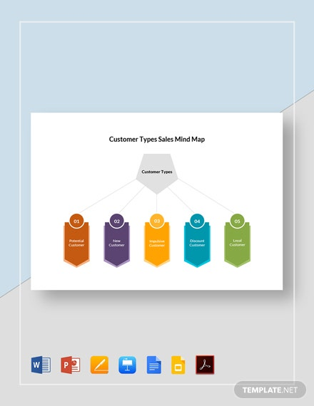 Customer Types Sales Mind Map Template