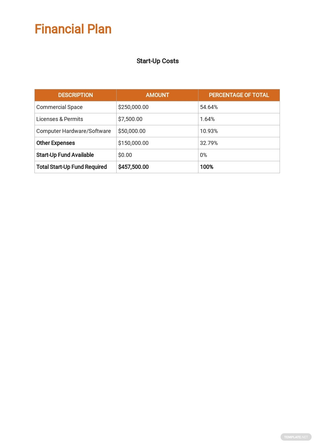 Software Testing Business Plan Template 7.jpe