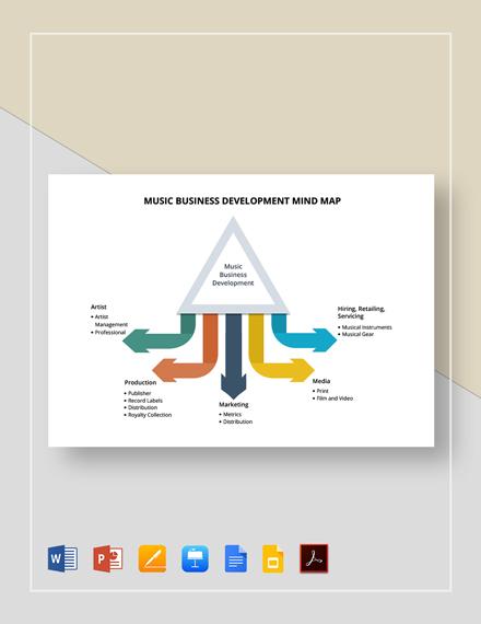 Music Business Development Mind Map Template