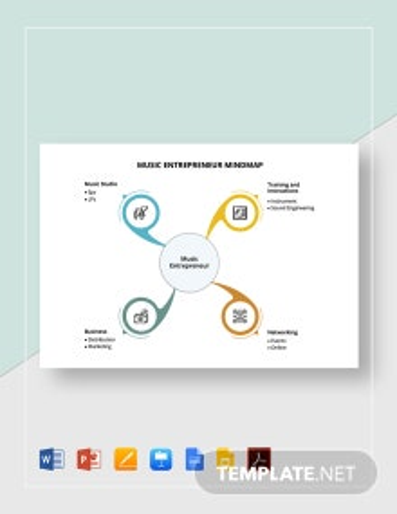 Music Entrepreneur Mind Map Template