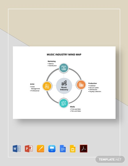 Music Industry Mind Map Template