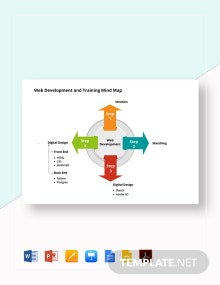 Web Development and Training Mind Map Template