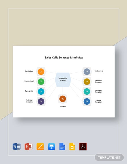 Sales Calls Strategy Mind Map Template