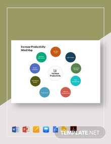 Increase Productivity Mind Map Template