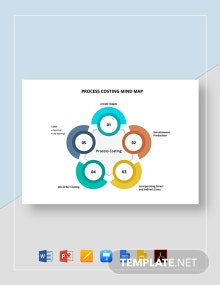 Process Costing Mind Map Template