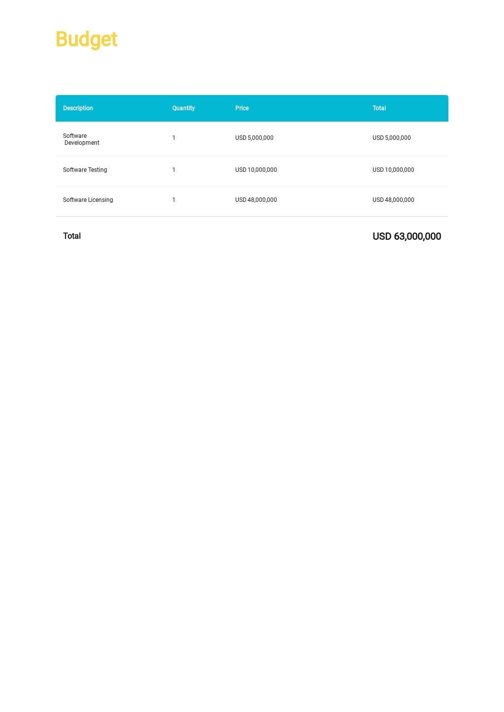 User Acceptance Test Plan Template 5.jpe