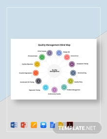 Quality Management Mind Map Template