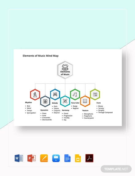 Elements of Music Mind Map Template