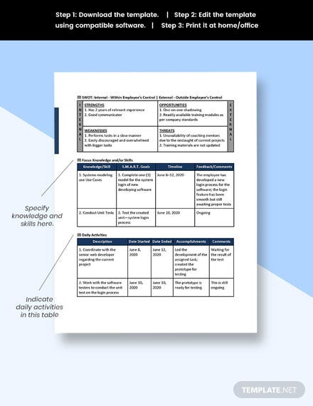 Software Employee Training Plan Guide